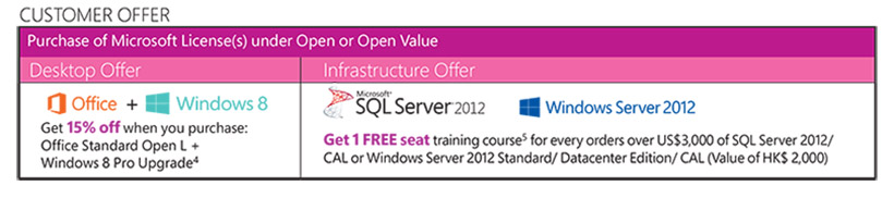 Microsoft Open Integrated Campaign - Get to Modern_Customer Offer